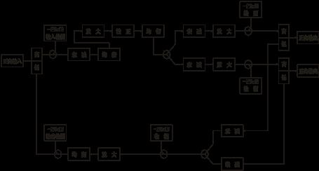 mhz 7~862/1000  mhz 5/25  mhz ~30/65 mhz 电路程式 功率倍增或ga